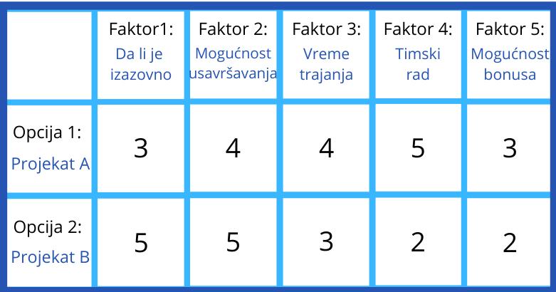 faktori