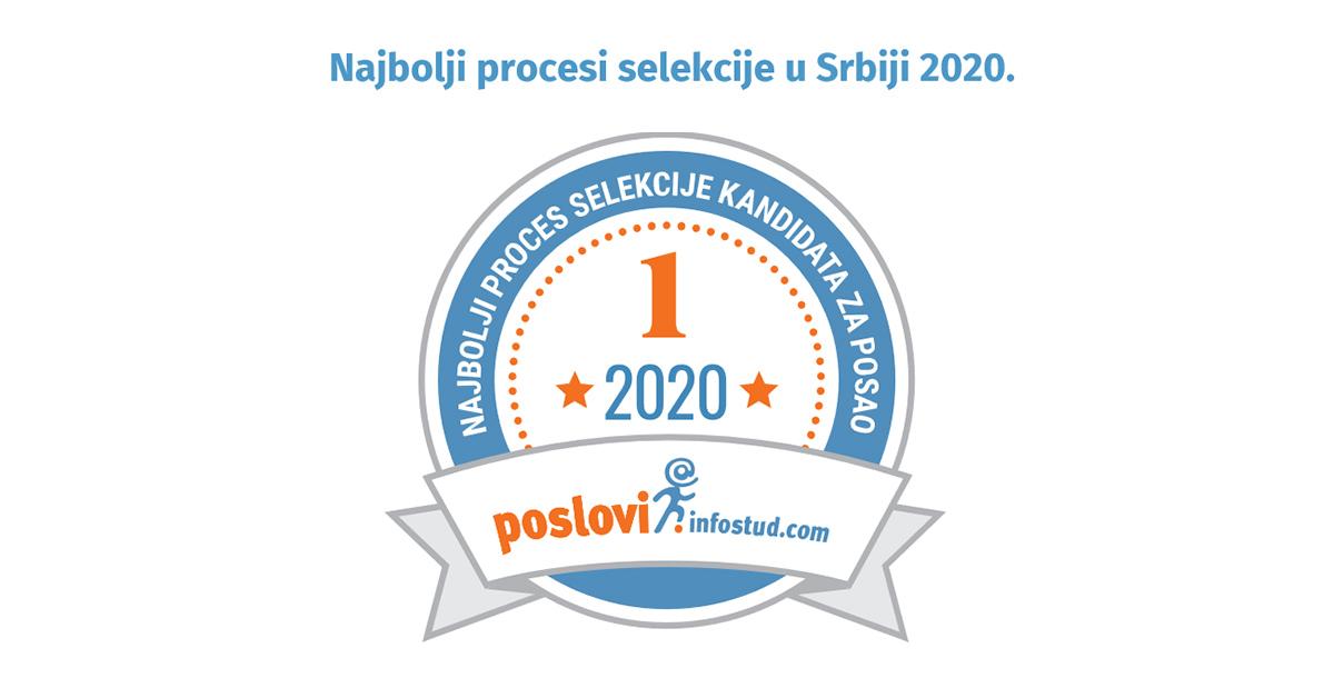 Najbolji procesi selekcije u Srbiji 2020